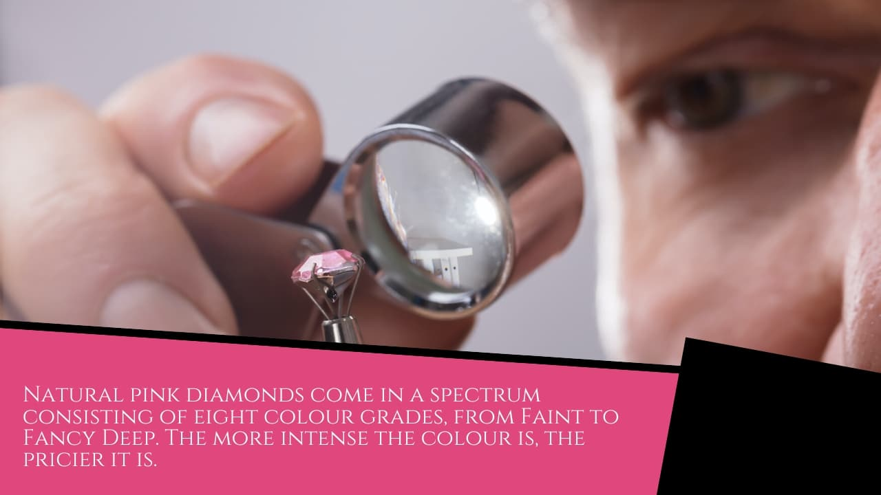 colour grading of natural pink diamonds