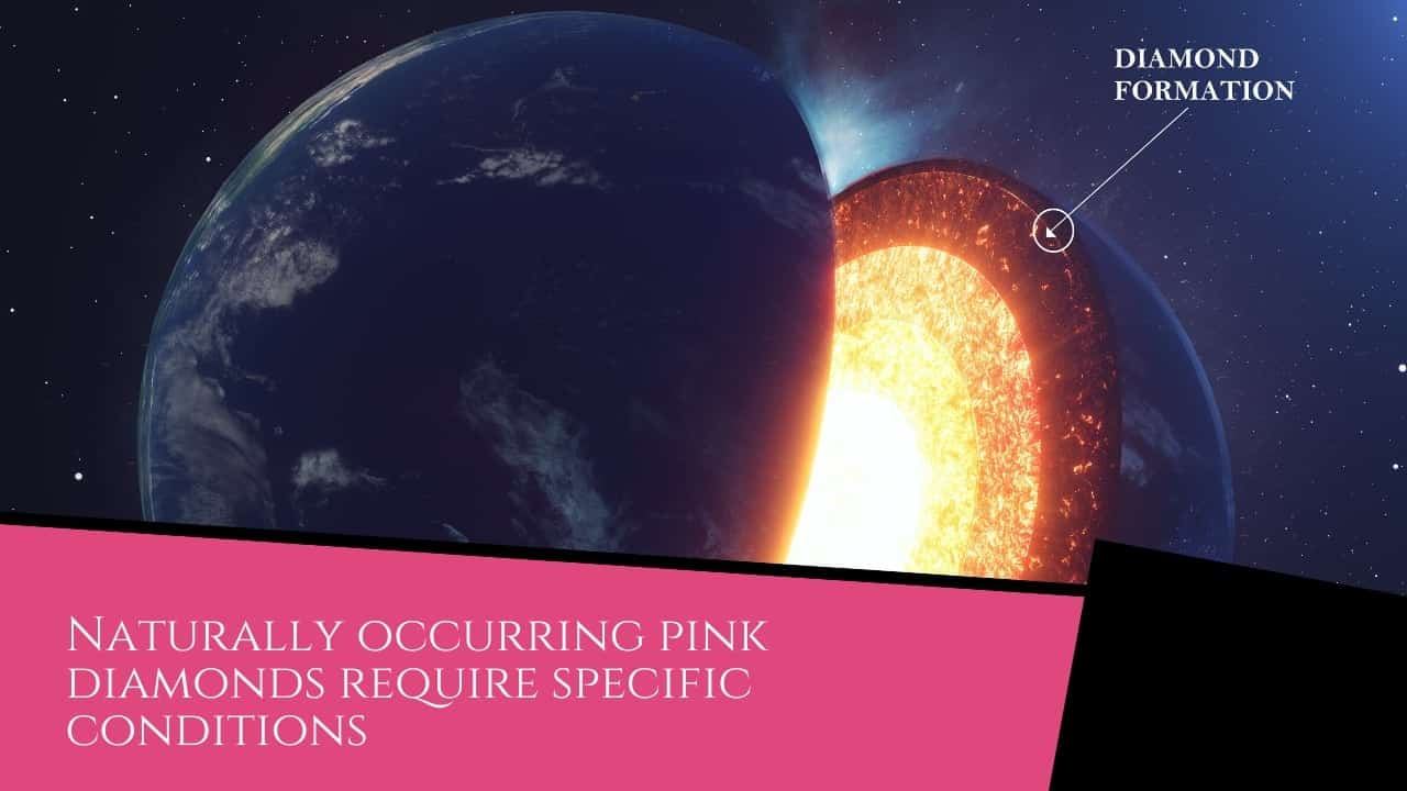 naturally occuring pink diamonds require specific conditions