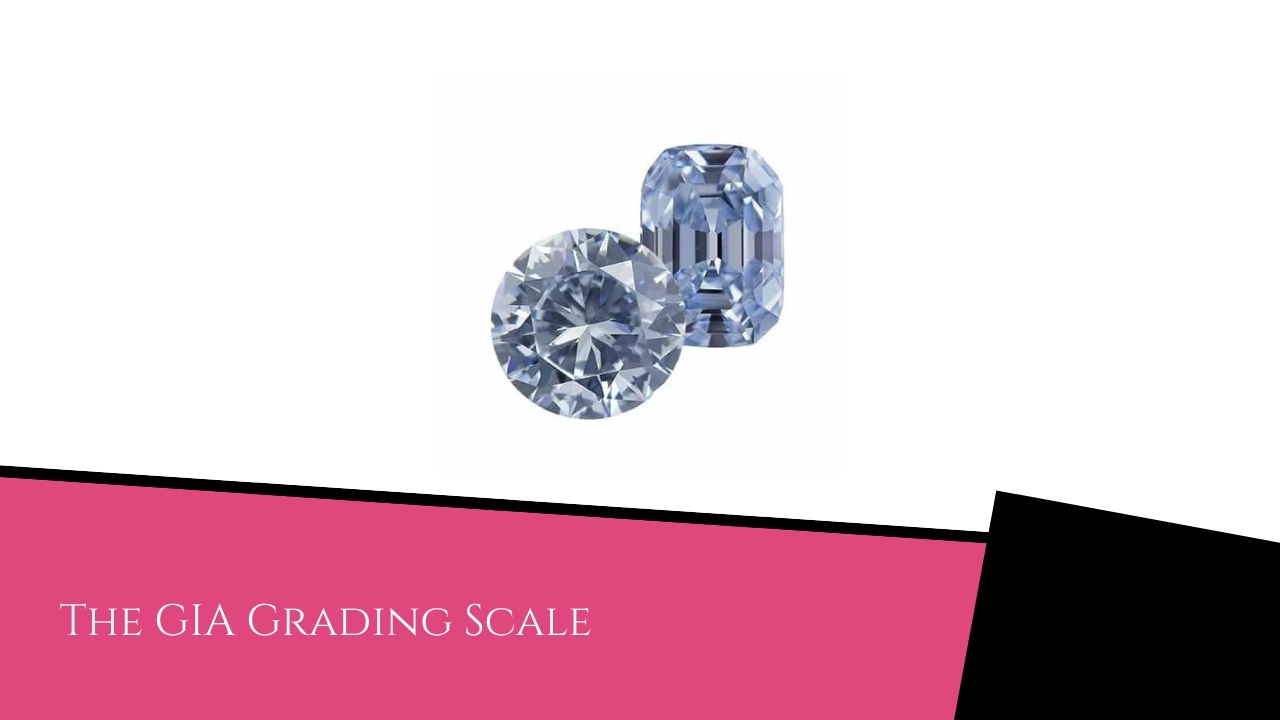 The GIA Grading Scale