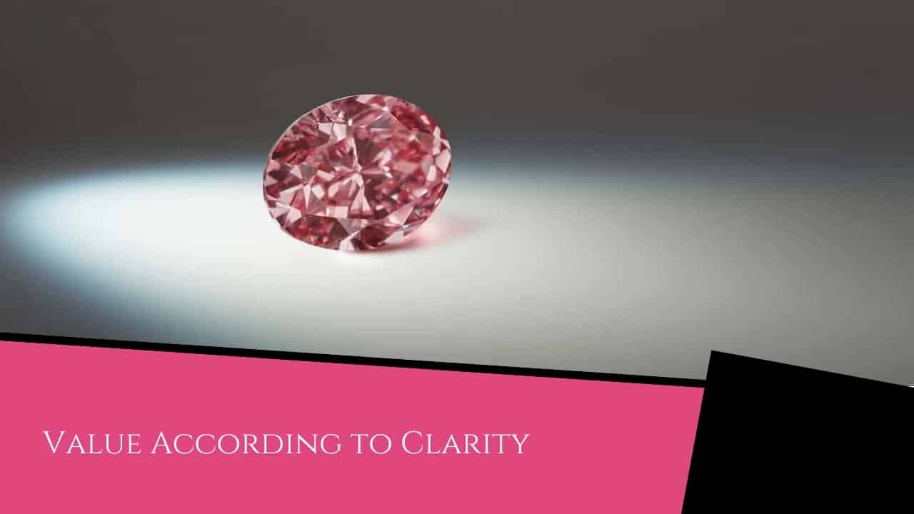 Value According to Clarity